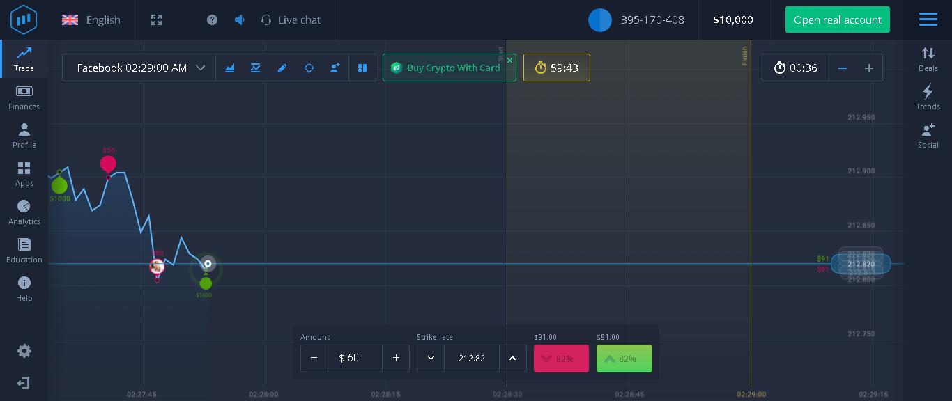 Expert Option Platform