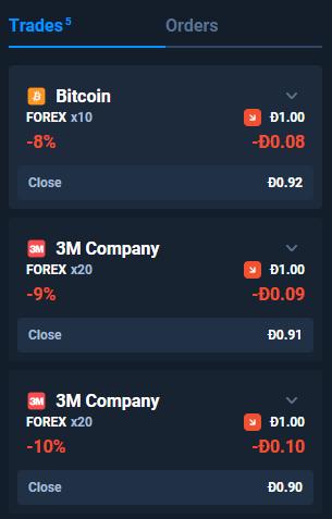 Batalkan Trading yang Akan Kalah
