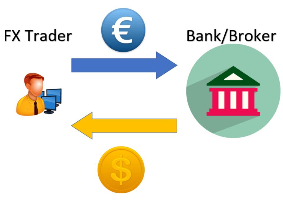 Hukum Trading Berdasarkan Jenis Transaksi
