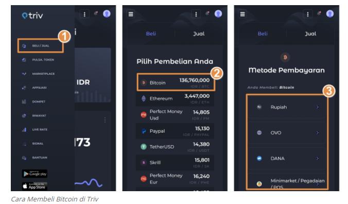 Cara Deposit IQ Option dengan Bitcoin