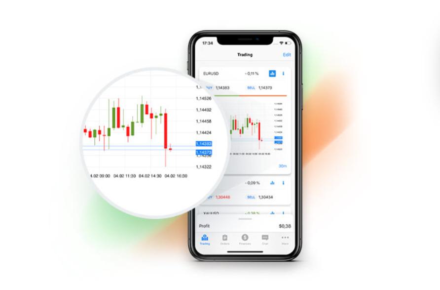 Platform Trading FBS