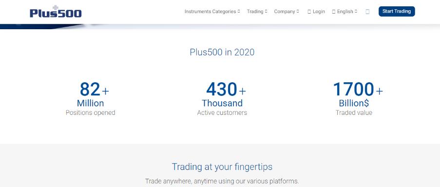 Kesuksesan Pengguna plus500