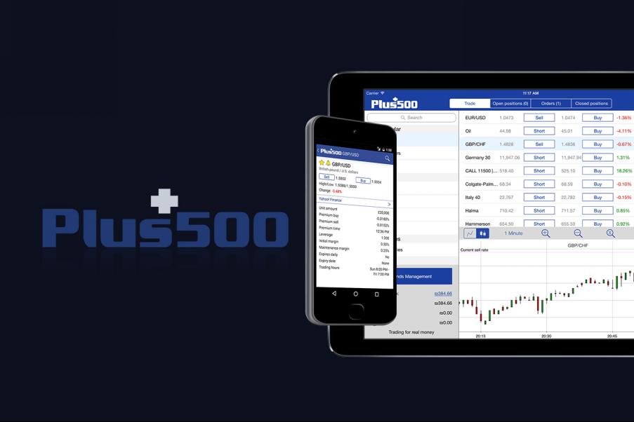 Plus500 Platform Trading